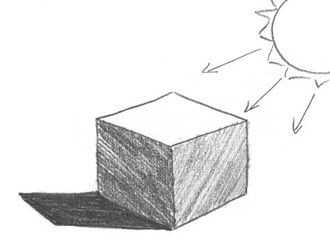 Drawing Rocks tutorial - basic box principle of lighting