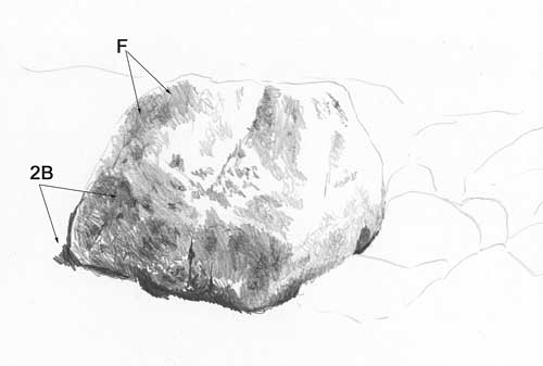 Drawing Rocks tutorial - step 1